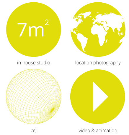 Imagery infographic